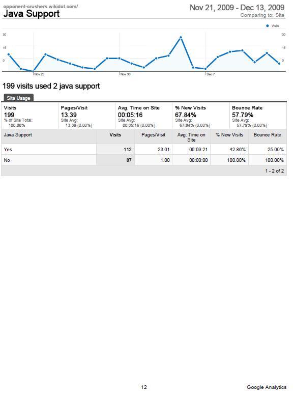 Google%20Analytics%20Report%20Latest%20012.JPG