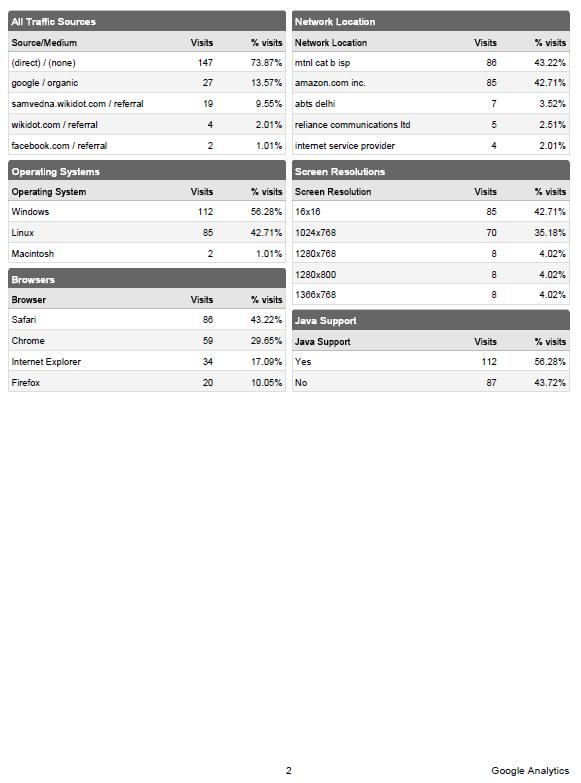 Google%20Analytics%20Report%20Latest%2002.JPG