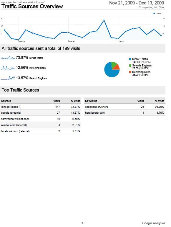 Google%20Analytics%20Report%20Latest%2004.JPG