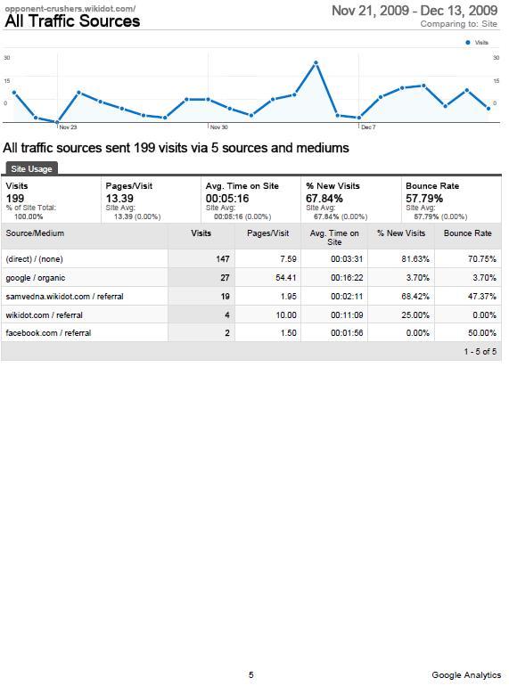 Google%20Analytics%20Report%20Latest%2005.JPG