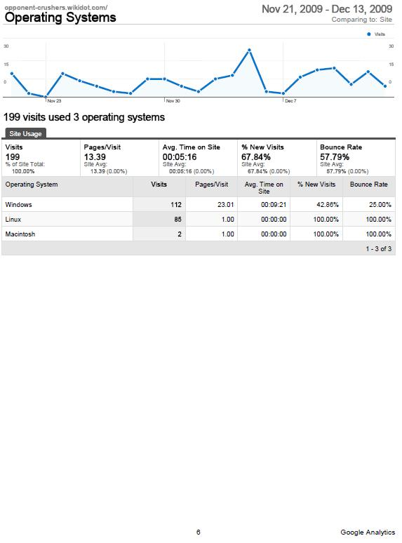 Google%20Analytics%20Report%20Latest%2006.JPG